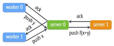 parameterserver_7