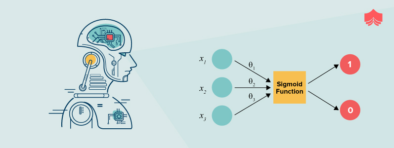 Logistic Regression for Machine Learning Problem