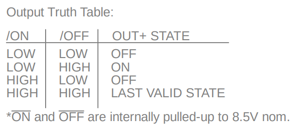 Truth_table