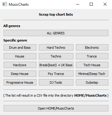 This image shows the GUI of musiccharts