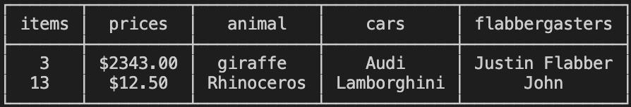 basic_table