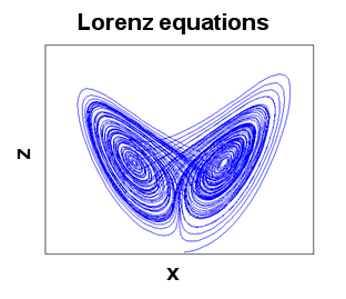 lorenz attractor simulation plot