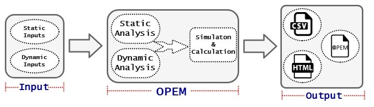 OPEM_BLOCK_DIAGRAM