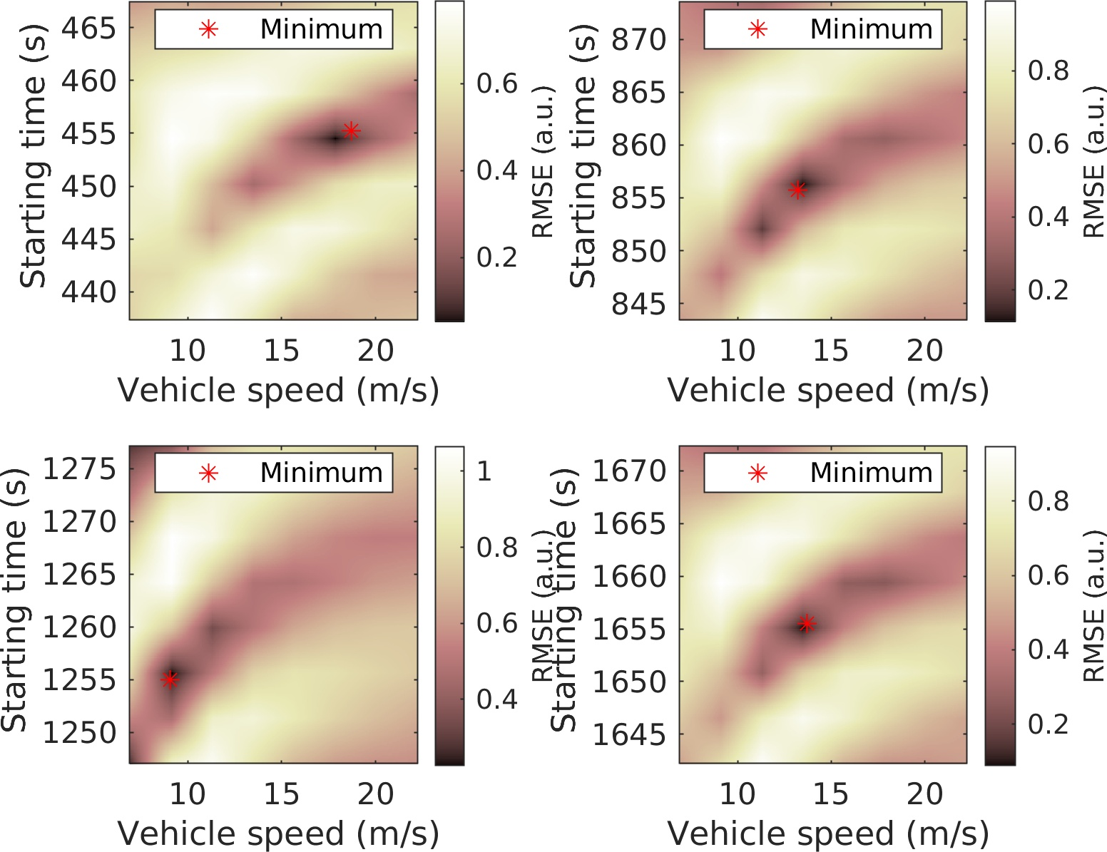 Simultaneous identification of the vehicle speed and arrival time