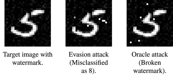 Example of similar attacks in DW and ML
