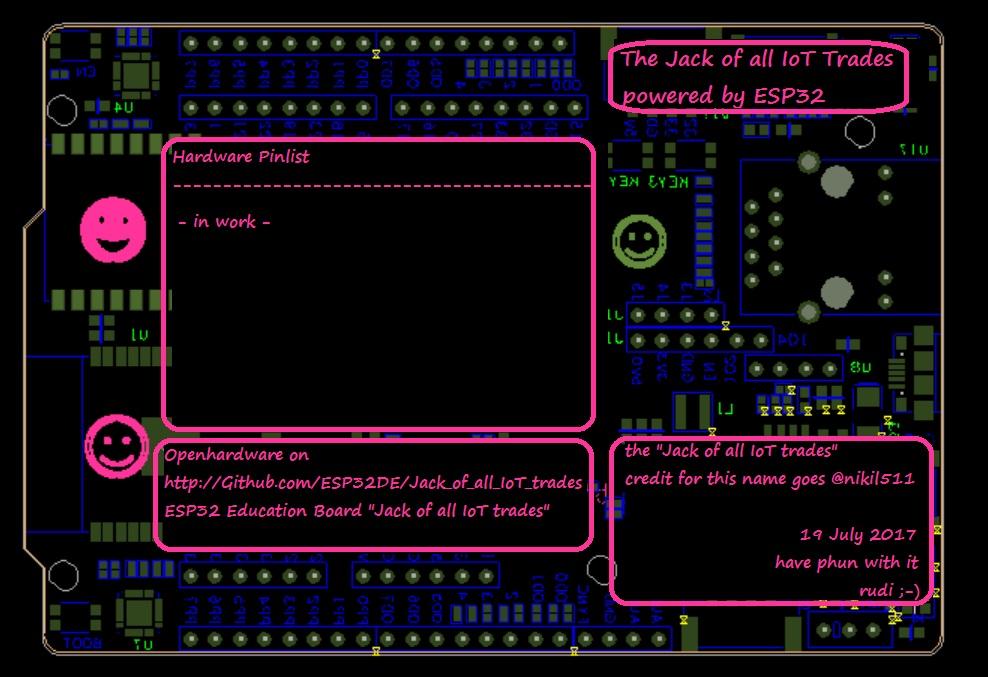 GitHub - ESP32DE/Jack_of_all_IoT_trades: an ESP32 Education