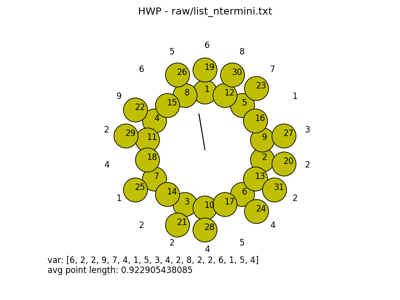helical wheel projection Helical wheel figure 17 ramachandran plot - the position of the alpha helix allowed conformation of alpha helix (with phi about -60 and psi about -50) allowed conformations are indicated by the hatched areas (modified from mathews and van holde (1996) biochemistry 2nd edition benjamin cummings publishing).