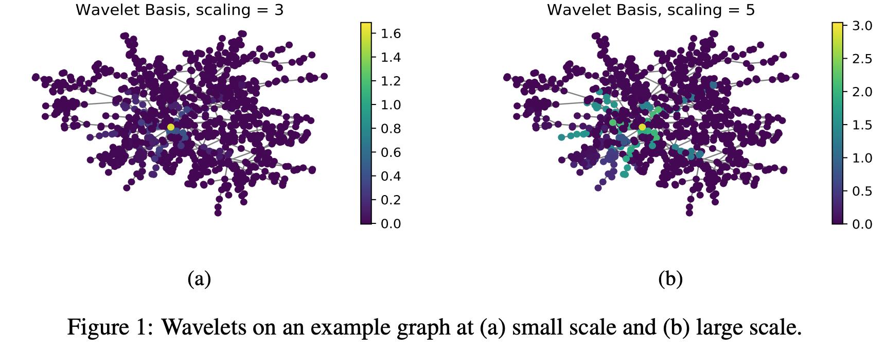Wavelet_basis
