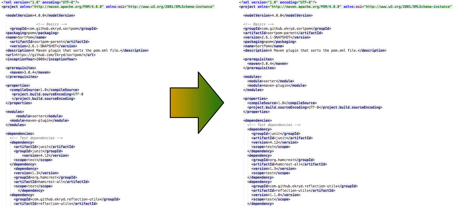GitHub - Ekryd/sortpom: Maven plugin that helps the user
