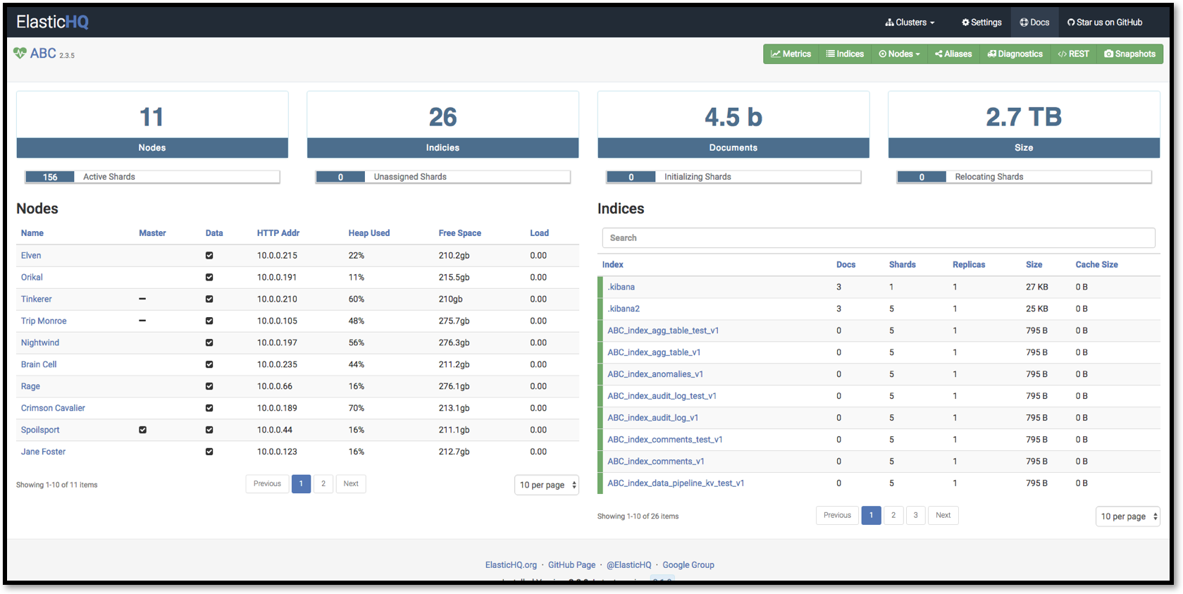 GitHub - ElasticHQ/elasticsearch-HQ: Monitoring and