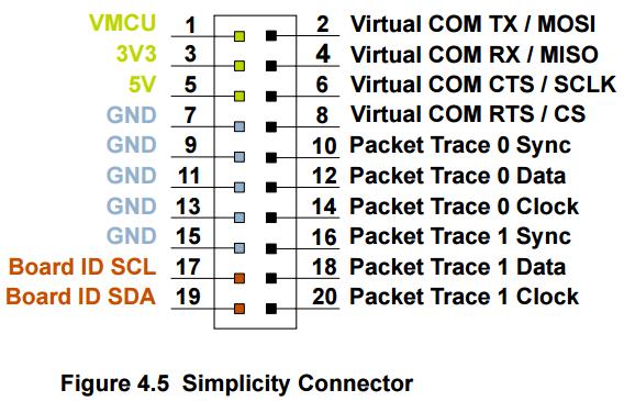 GitHub - EmbeddedDesign/BGM111-External-Programmer: An