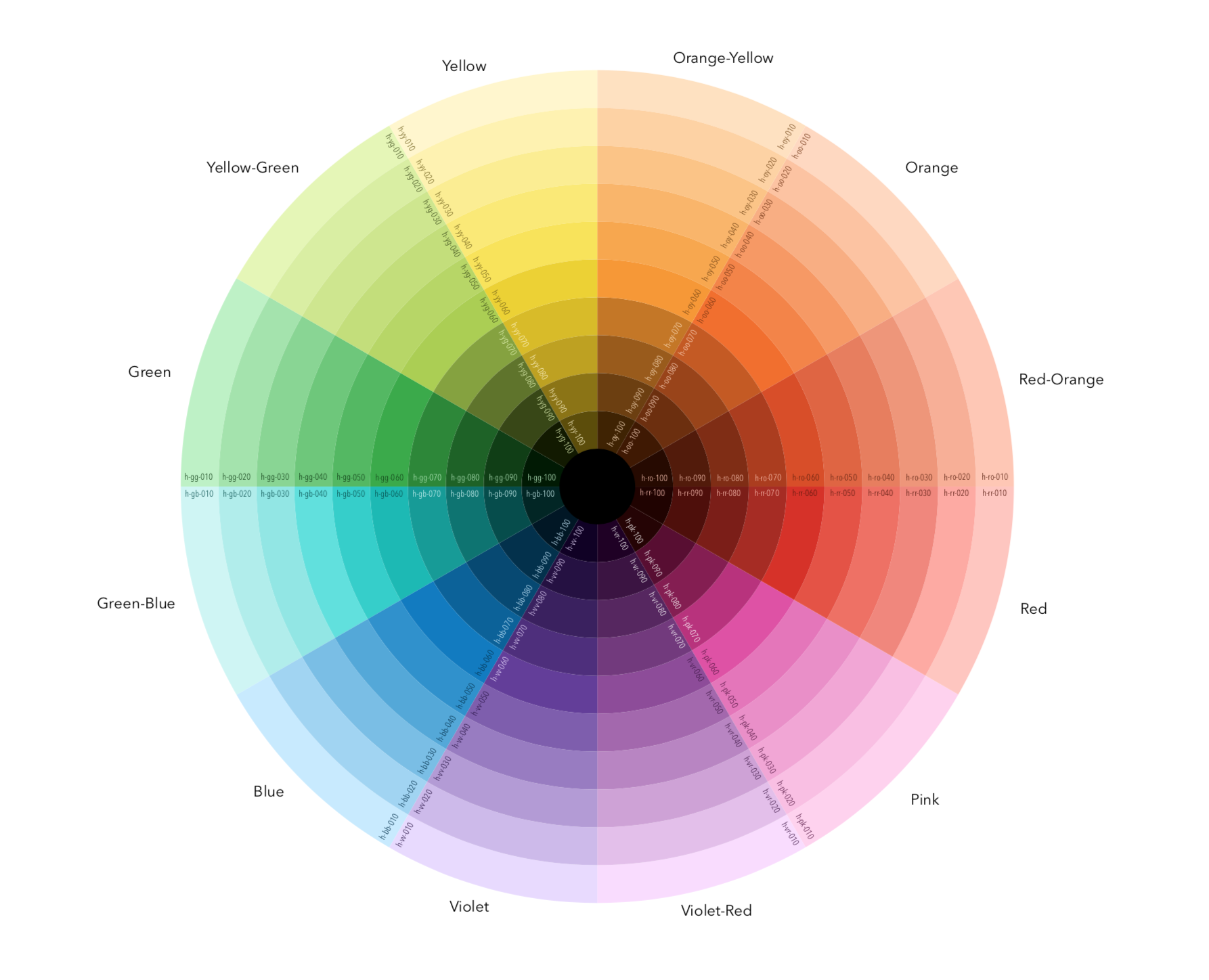 saturated color wheel