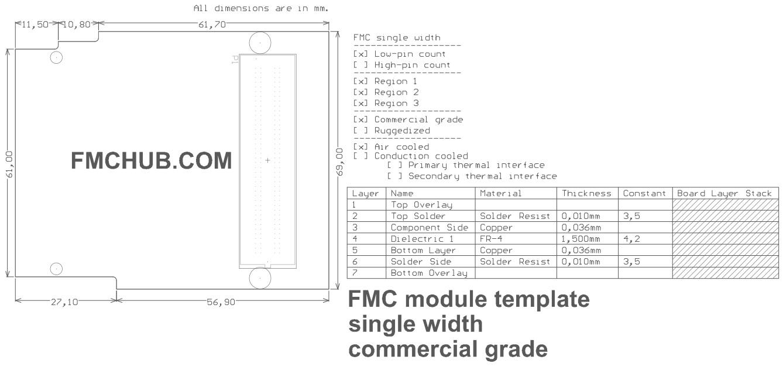FMC Template, Commercial grade, LPC, Region 1 2 3