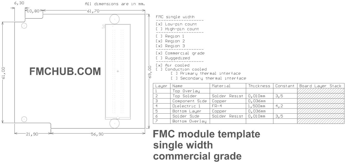 FMC Template, Commercial grade, LPC, Region 2 3