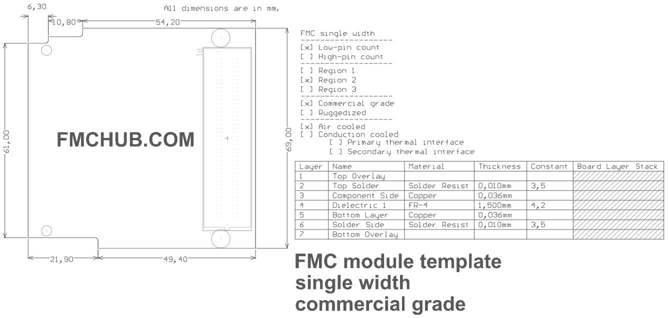 FMC Template, Commercial grade, LPC, Region 2