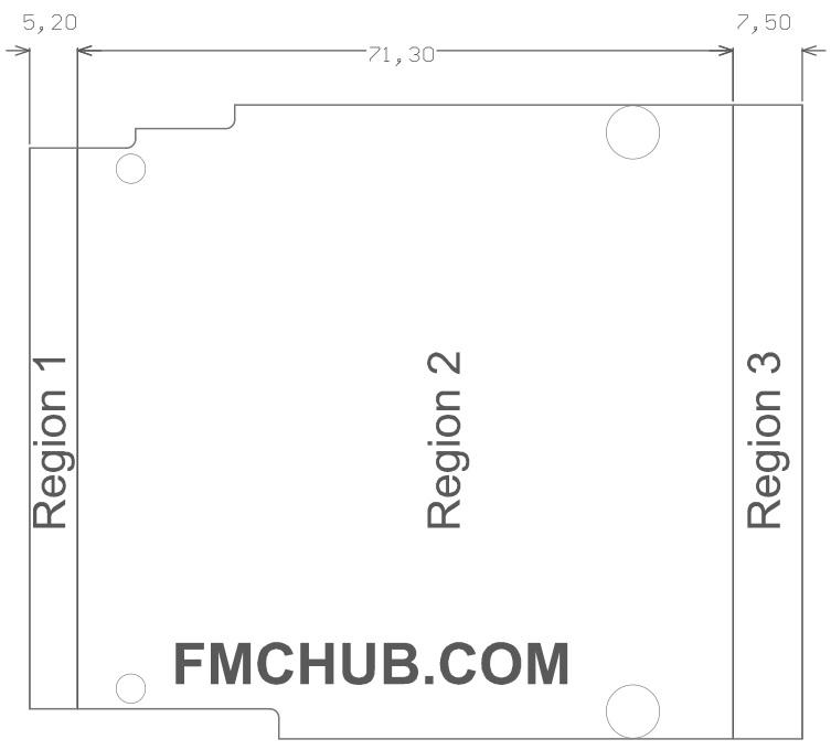 FMC Single width regions