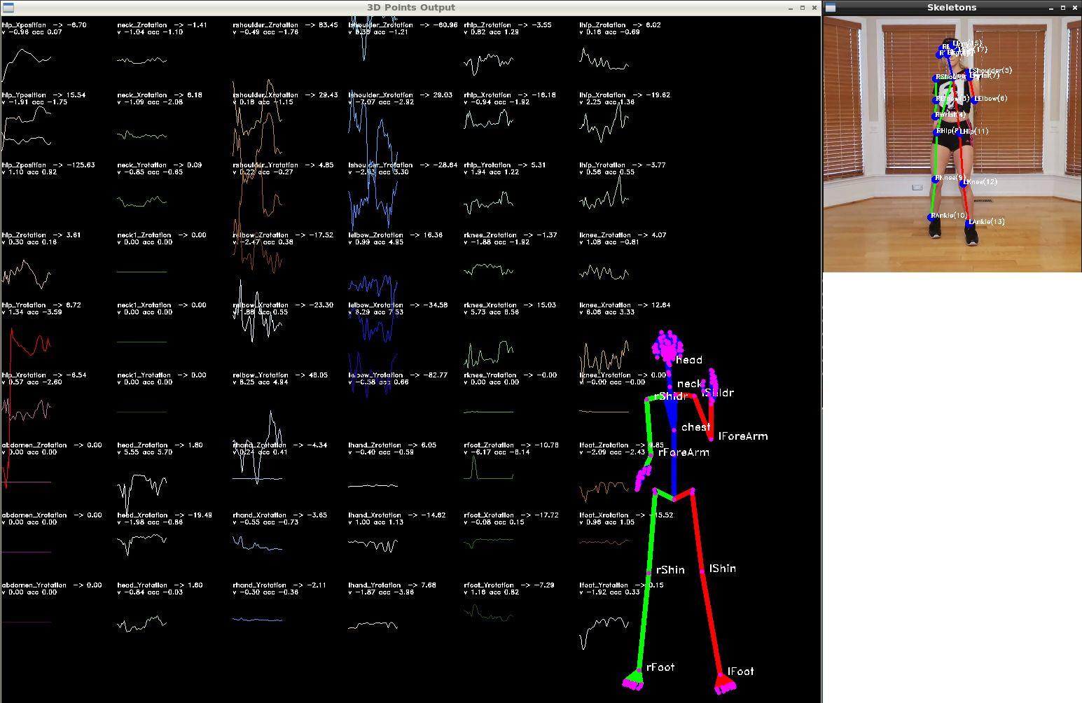 MocapNETLiveWebcamDemo rotation per joint visualization