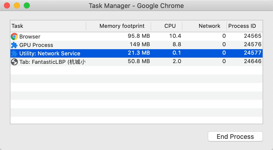 Chrome 进程仪表