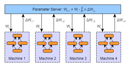 data_parl