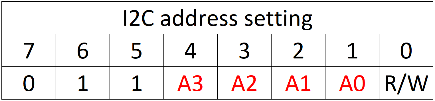 I2C address setting