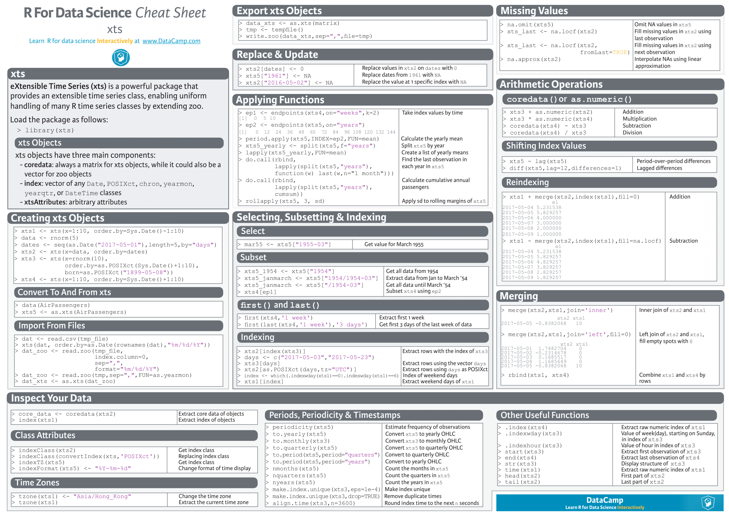 Some R data science cheatsheets | Kaggle