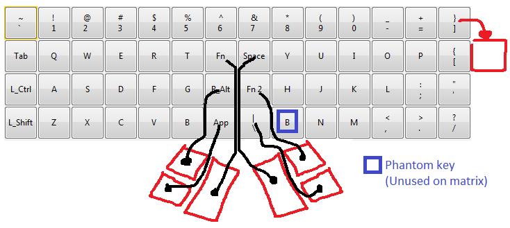 Physical to logical matrix layout