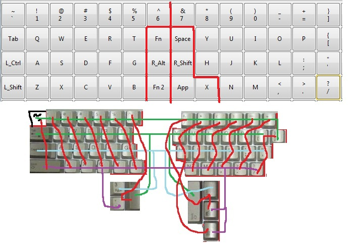 Matrix and layout