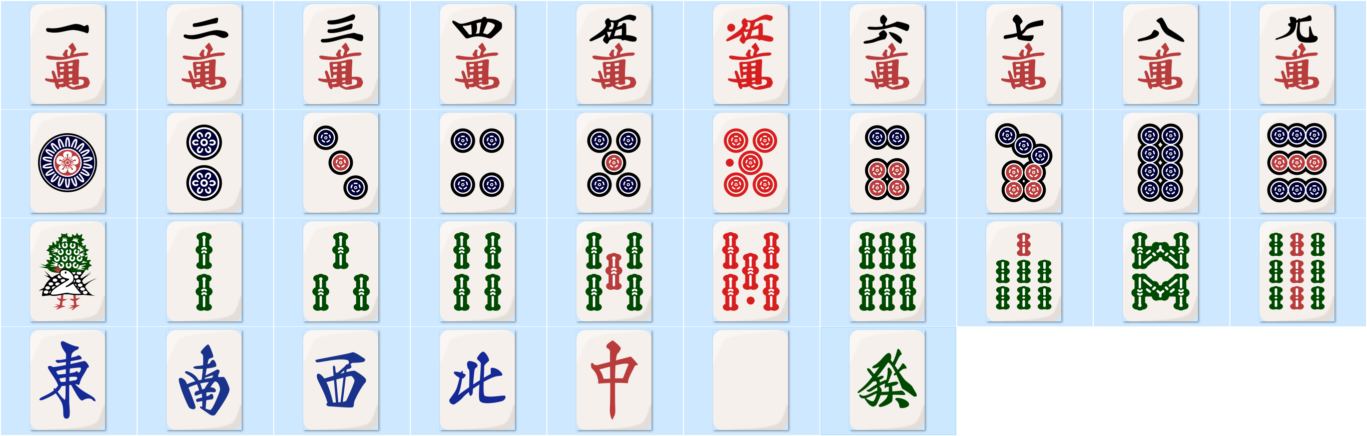 This Repository Contains Vector Graphics And Png Exports Of Riichi Mahjong Tiles The Are Available In Regular Black Variants
