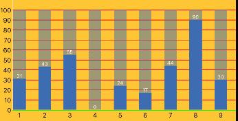 垂直柱状图.png
