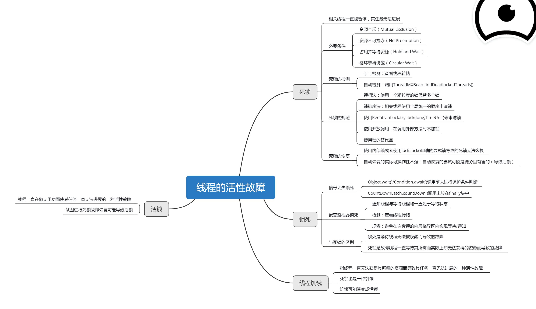 本章知识结构图