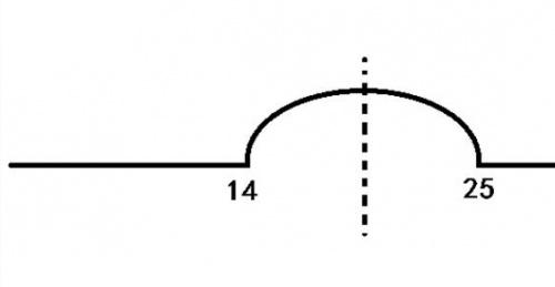 Algorithm of multiple targets