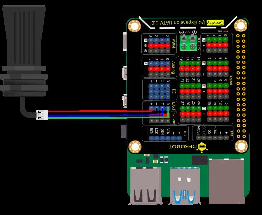 Raspberry Pi Connection