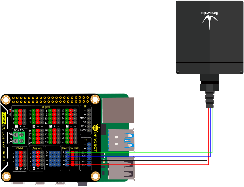 Connect with Raspberry Pi