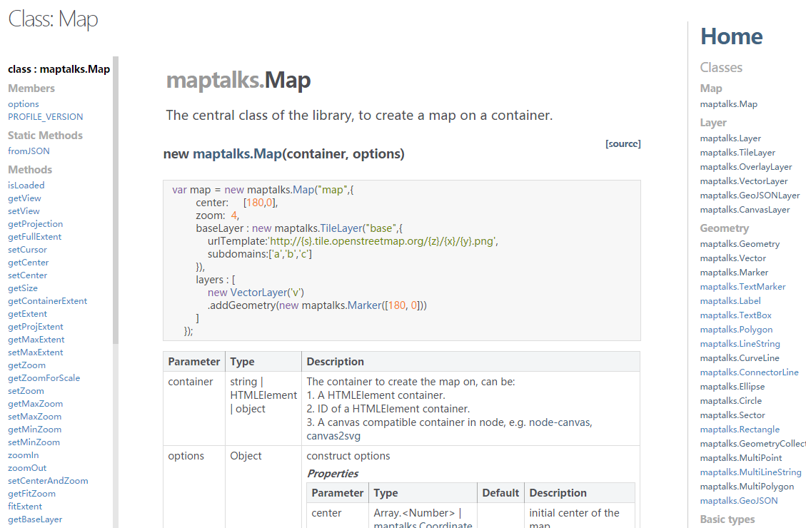 Maptalks jsdoc npm for Jsdoc templates