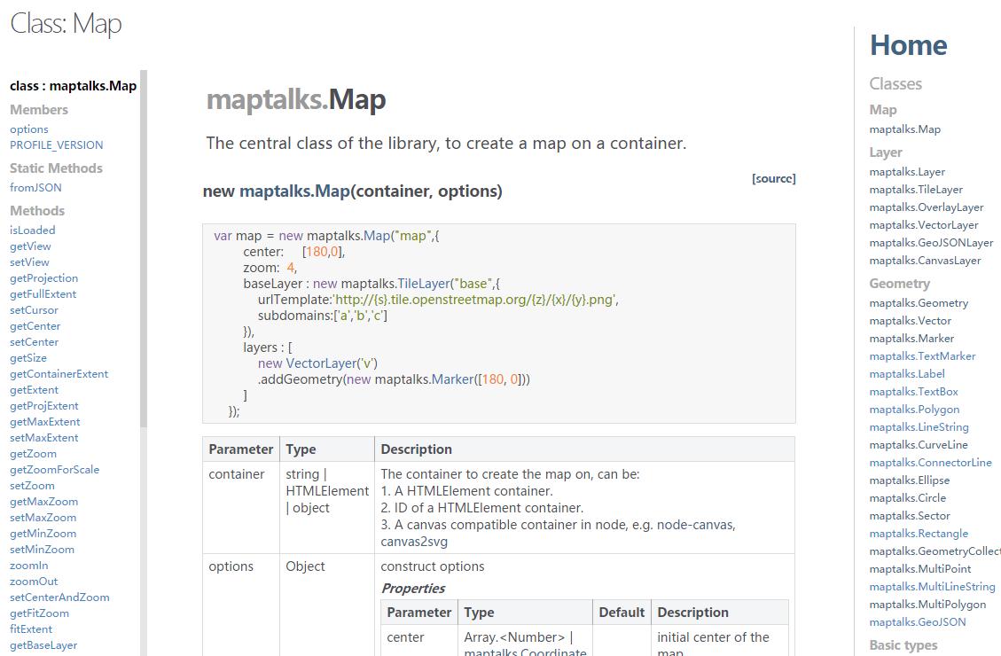 jsdoc templates - maptalks jsdoc npm