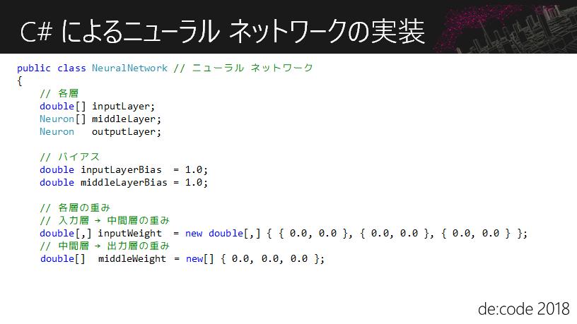 C# によるニューラル ネットワークの実装