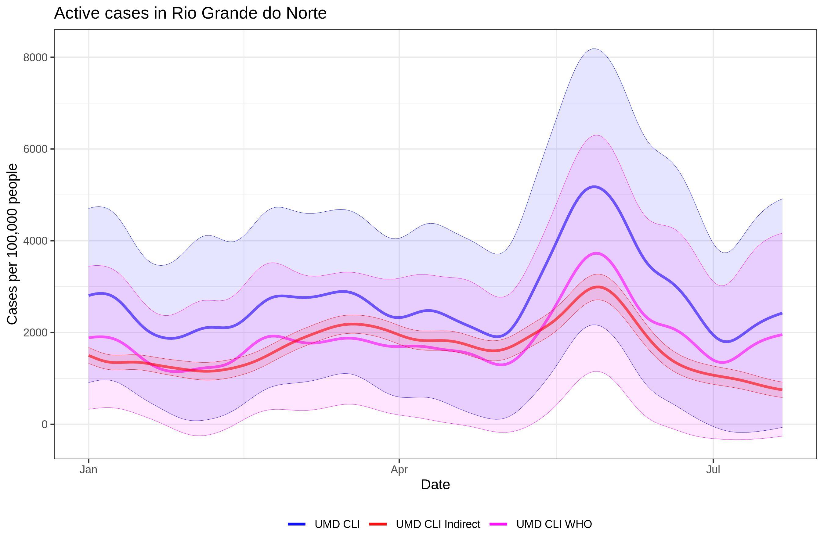 BR Rio Grande do Norte