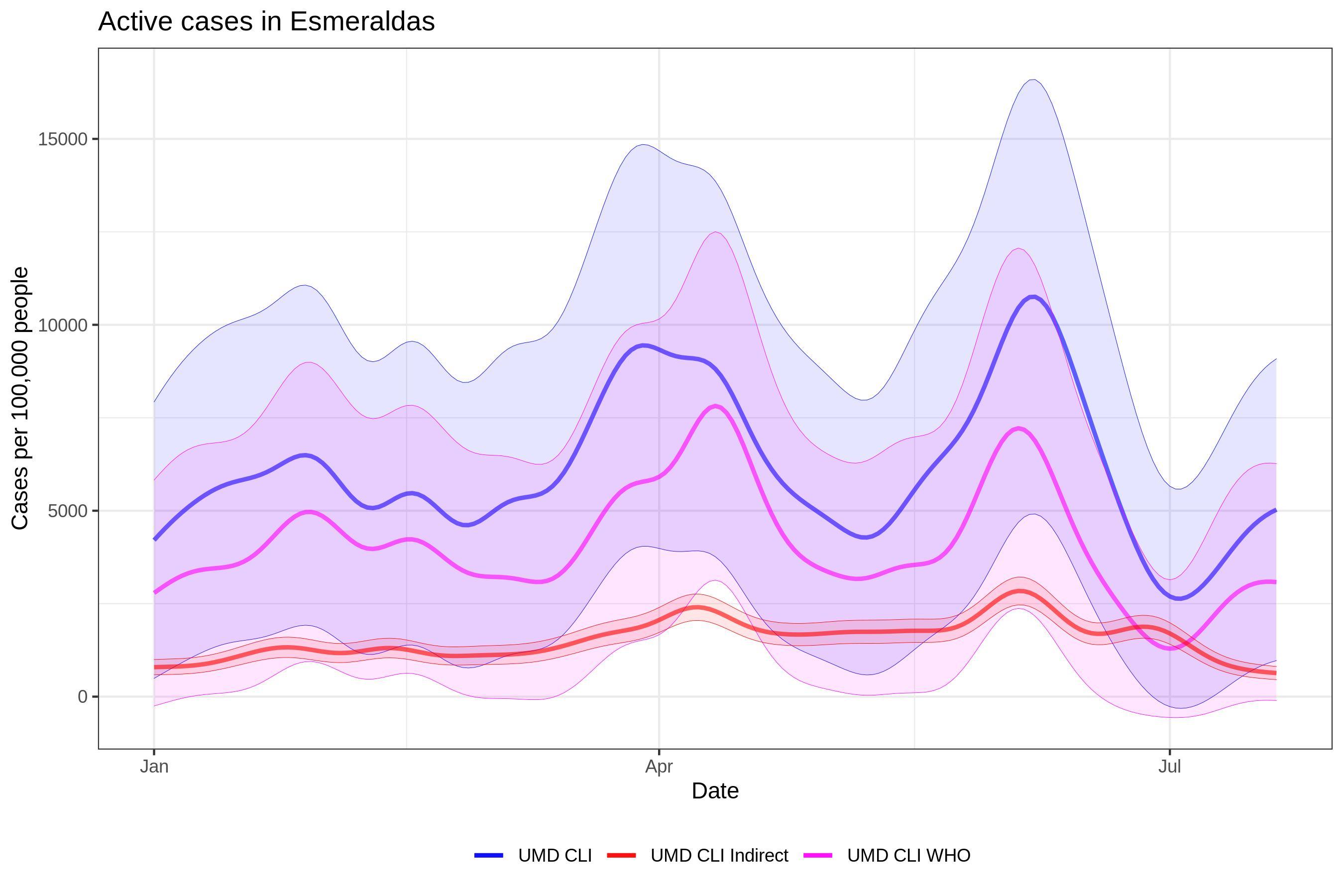 EC Esmeraldas