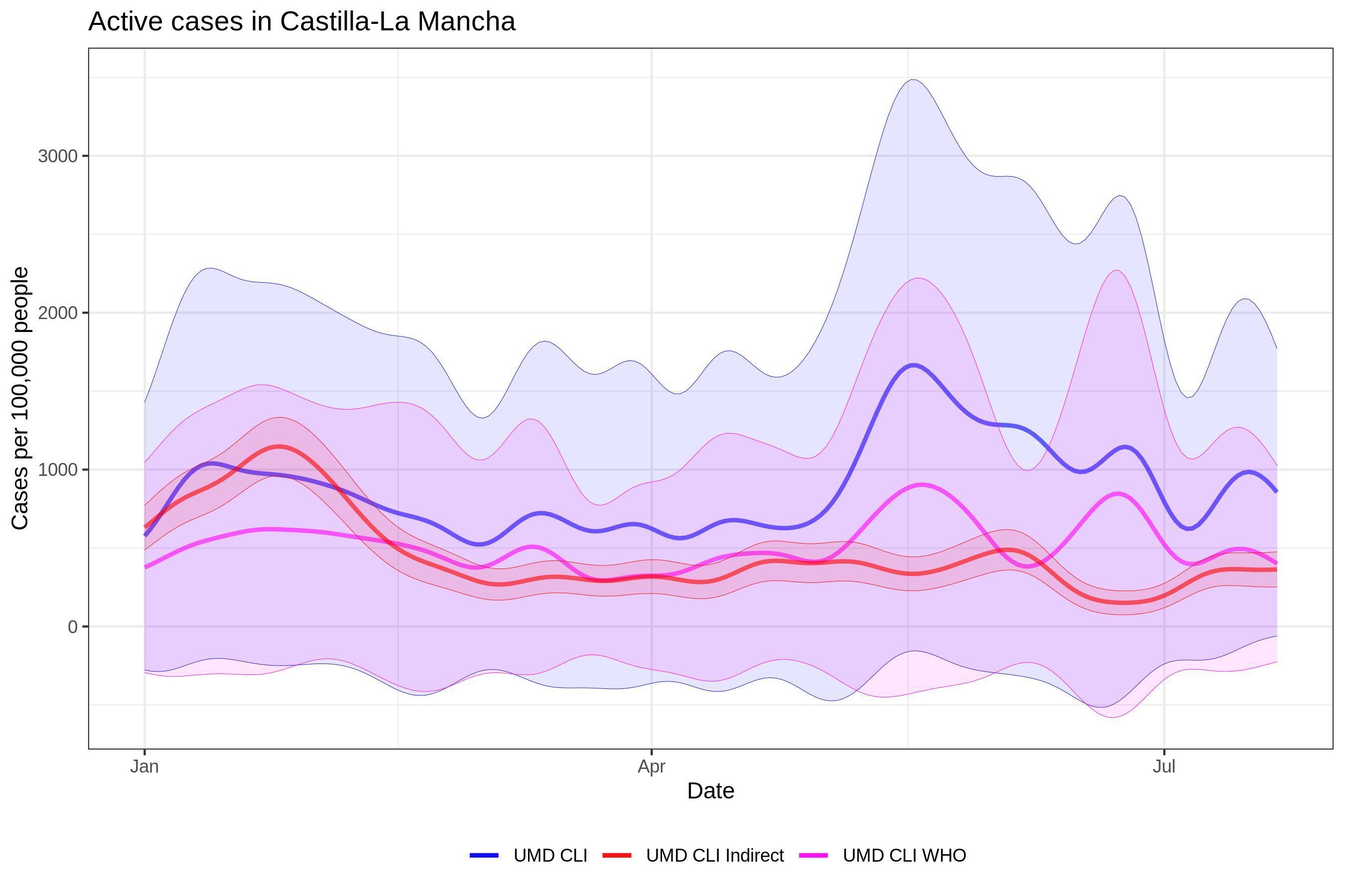 ES Castilla La Mancha