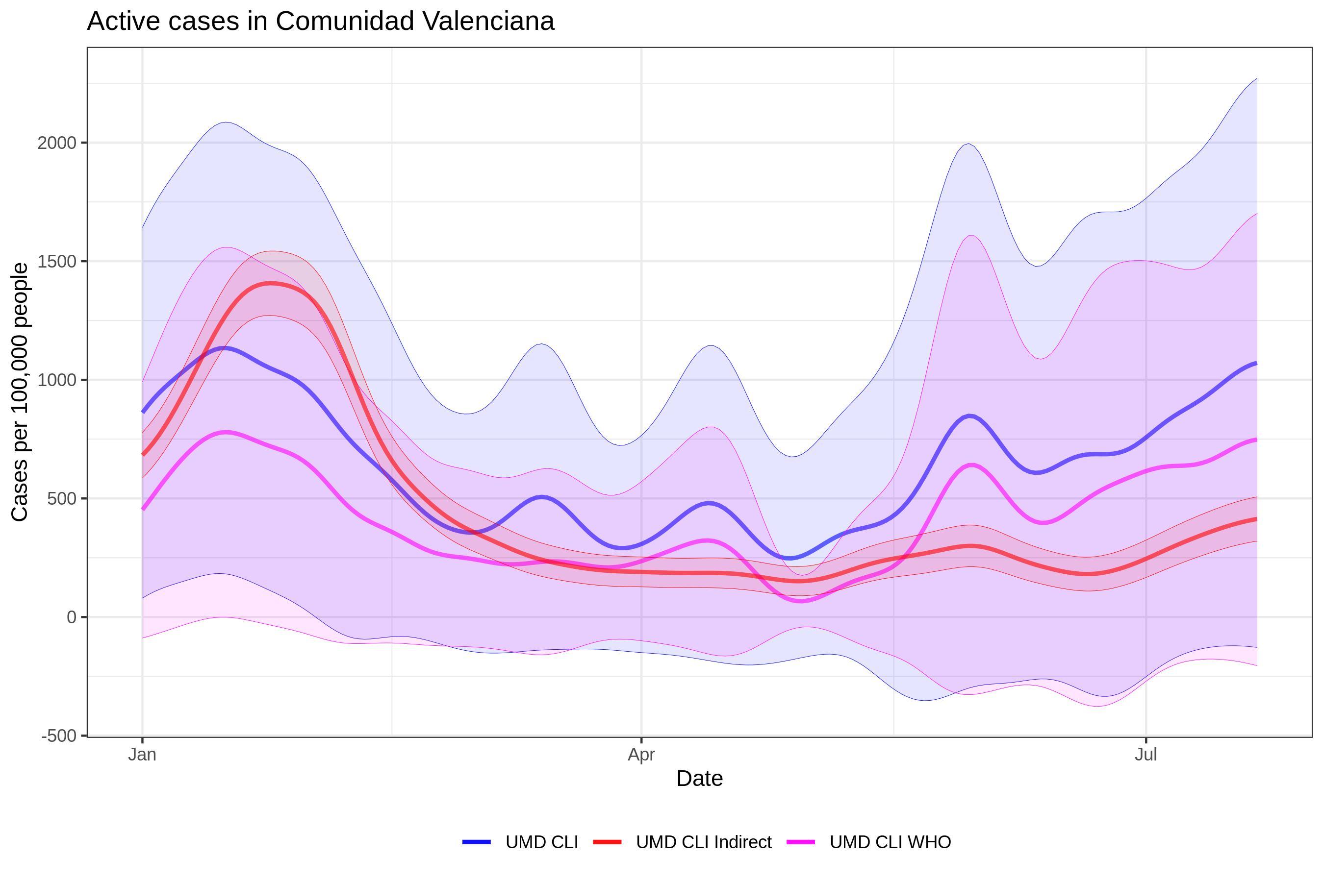 ES Comunidad Valenciana