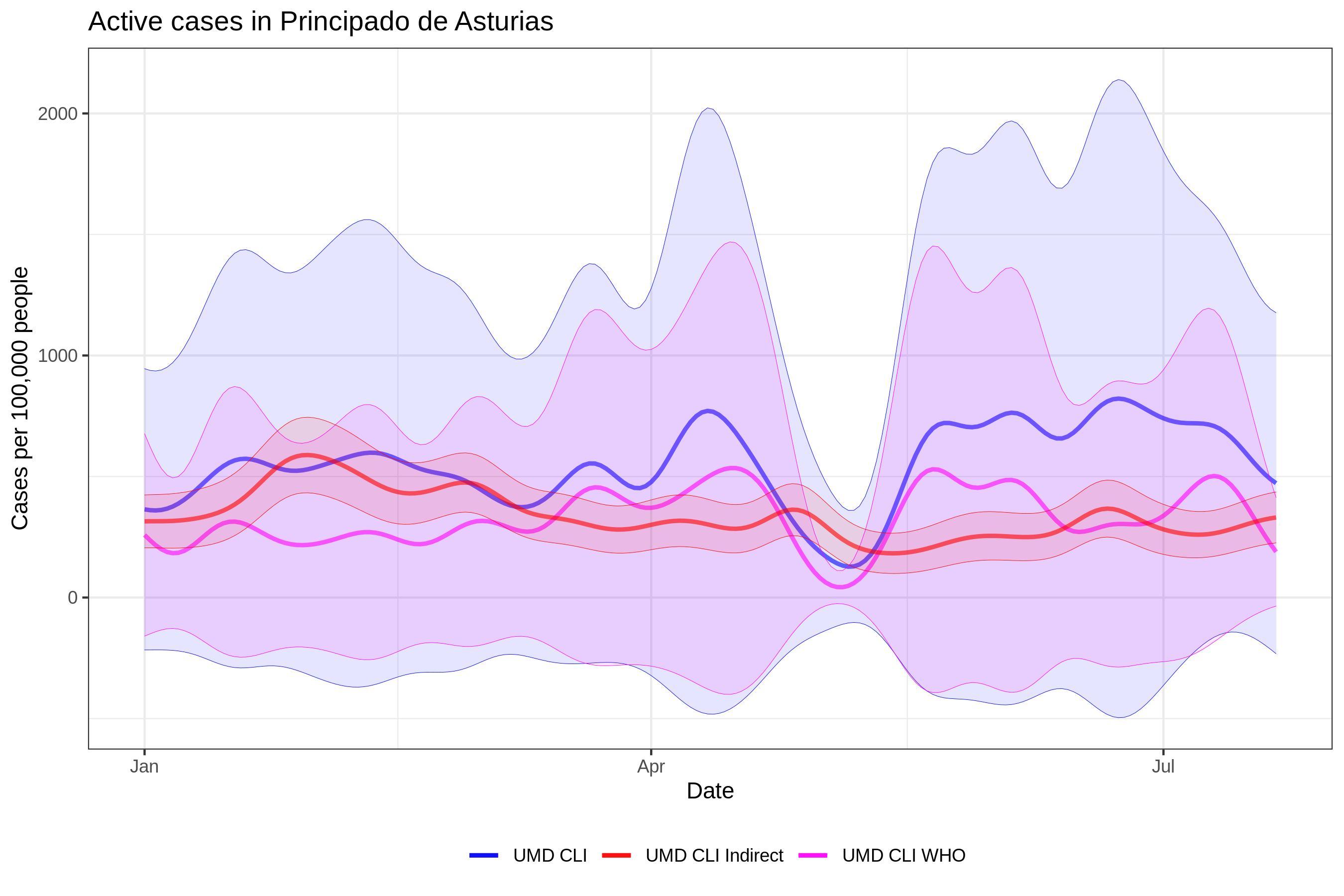 ES Principado de Asturias