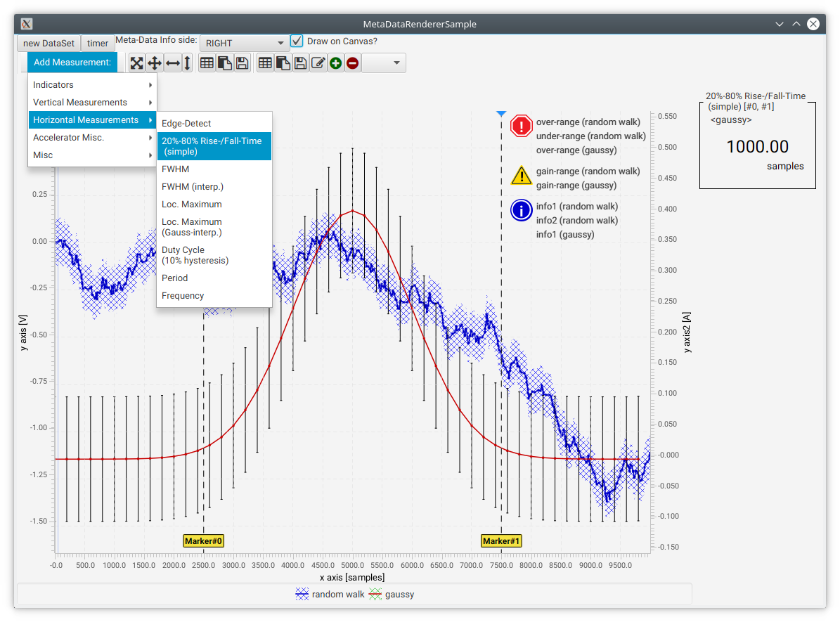 A scientific charting library focused on performance optimised real-time data visualisation at 25 Hz update rates for data sets with a few 10 thousand up to 5 million data points.