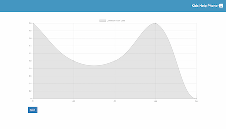 02_graph.png