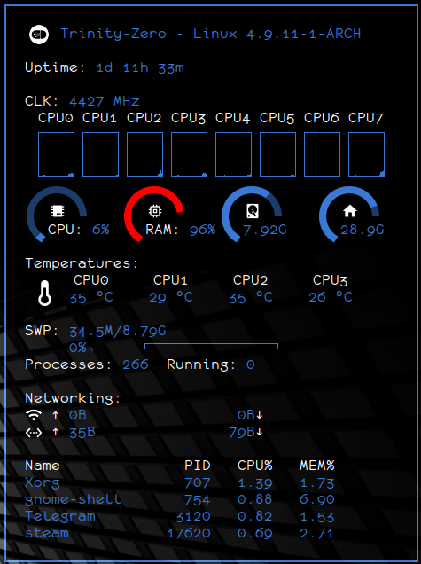 overconky screenshot