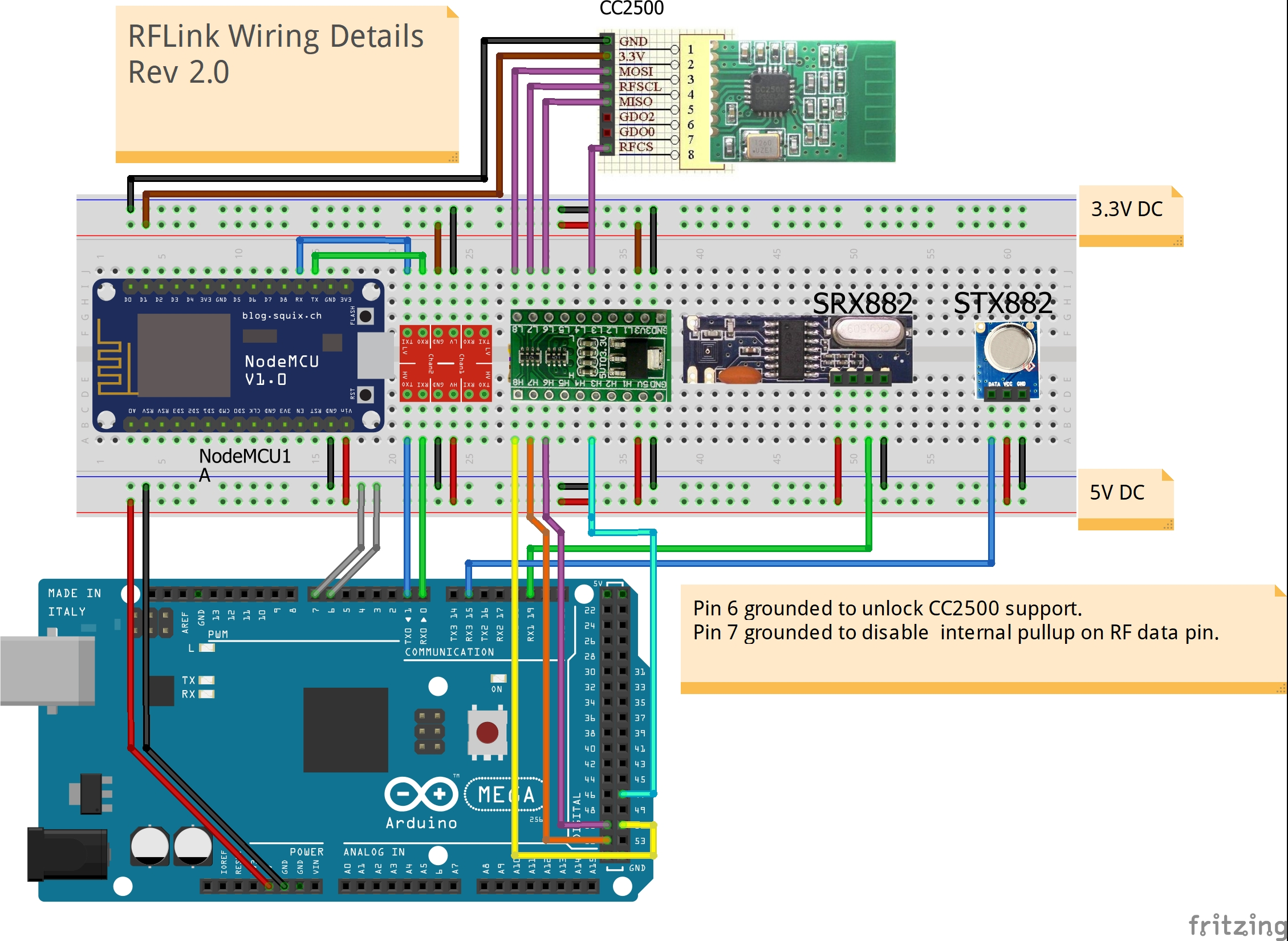 on gateway router wiring diagram