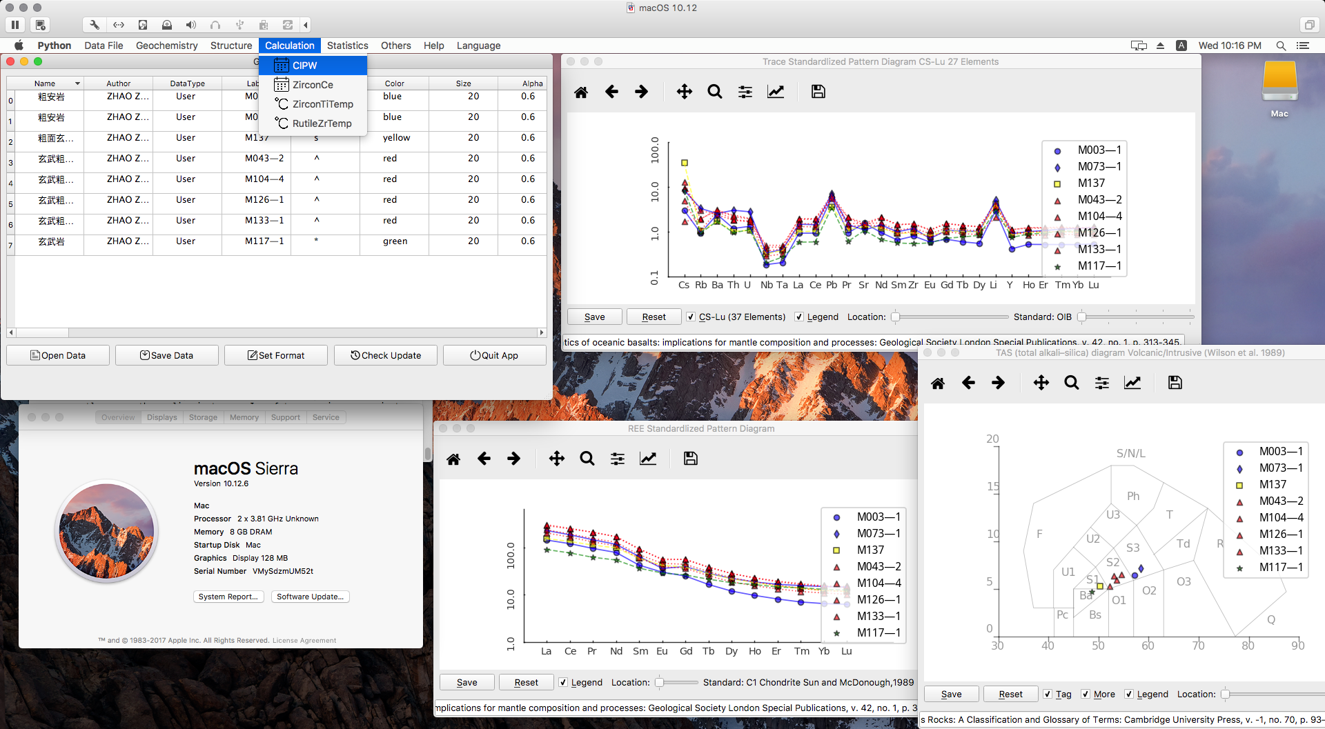 User Interface of the APP on macOS.