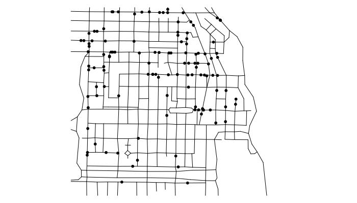 Place & City