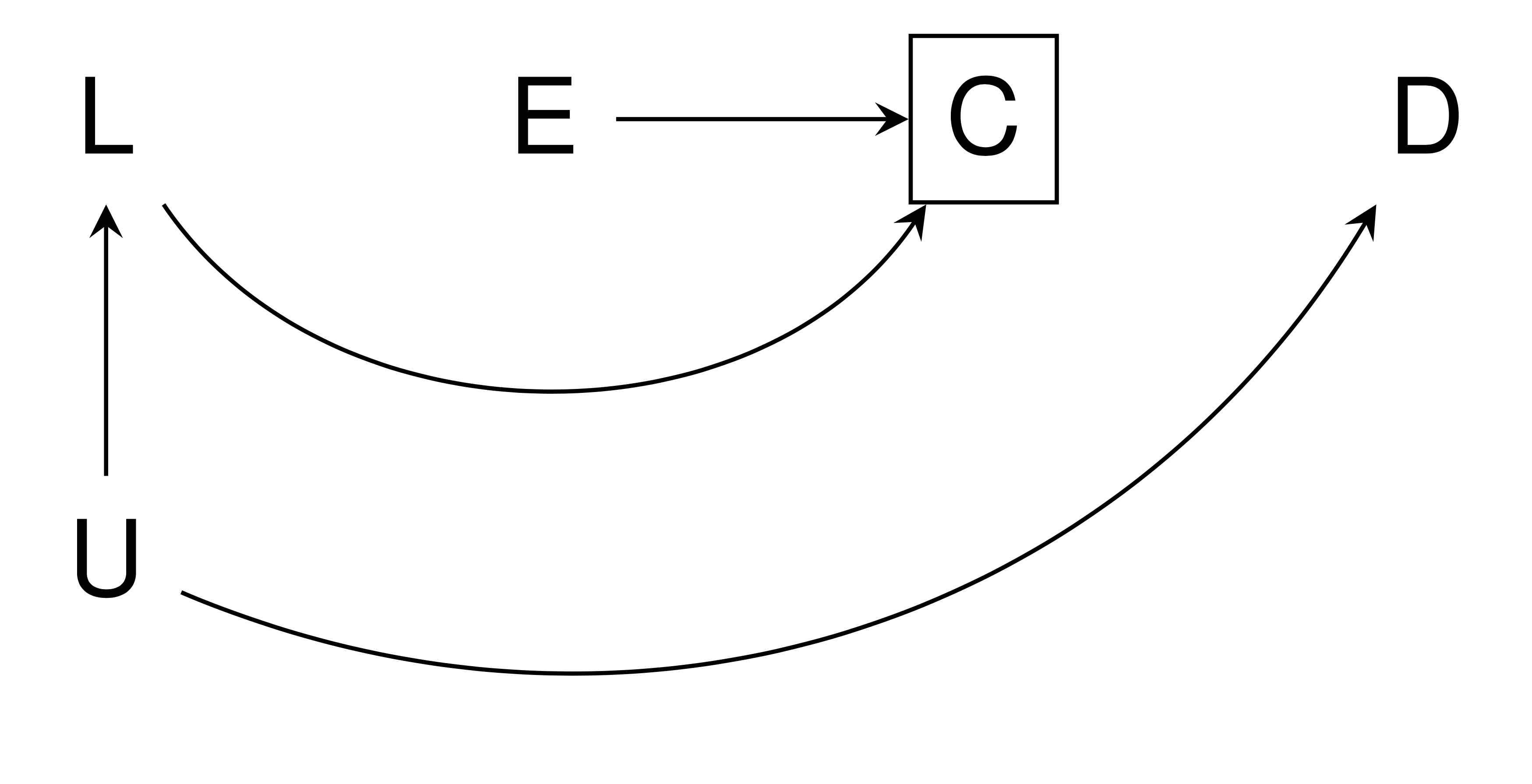 Hernan Example
