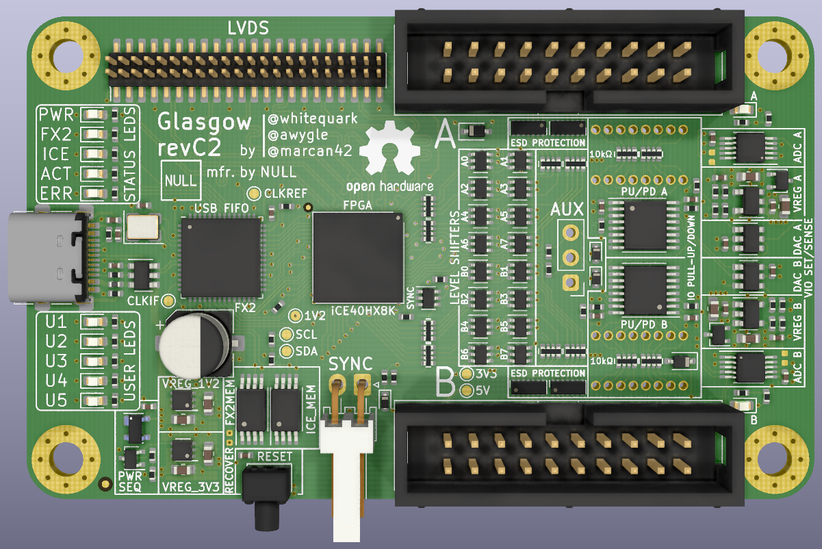 Overview of the Glasgow PCB