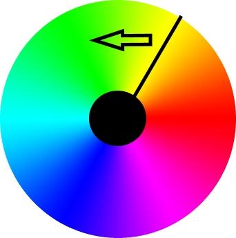 HR vs Power Colors
